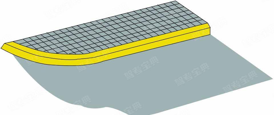 路缘石上的黄色实线是何含义?