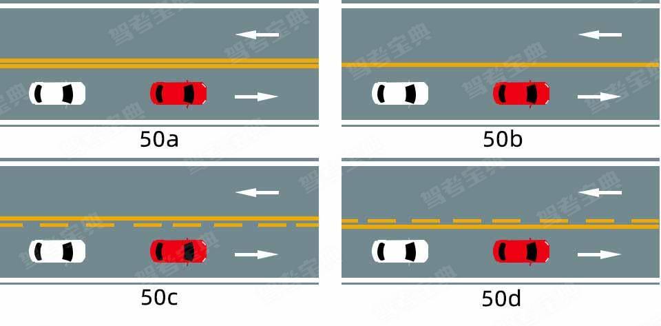 如图所示,以下哪种情况可以超车?