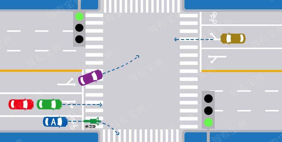 如图所示,A车在这样的路口可以借用非机动车道右转弯。