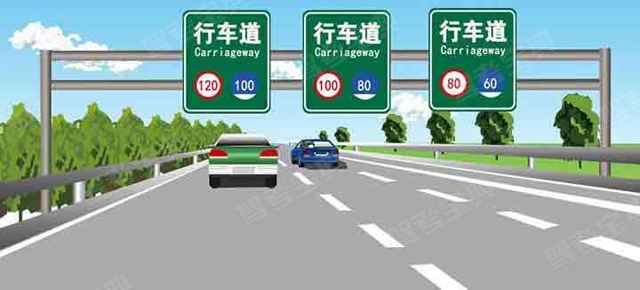 如图所示,在同向三车道高速公路上行车,车速每小时115公里应该在哪条车道上行驶?