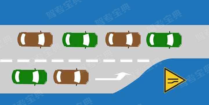 如图所示,驾驶机动车行驶至车道减少的路段时,遇前方机动车排队等候或行驶缓慢时,以下做法正确的是什么?