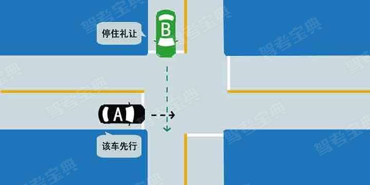 如图所示,A车具有优先通行权。
