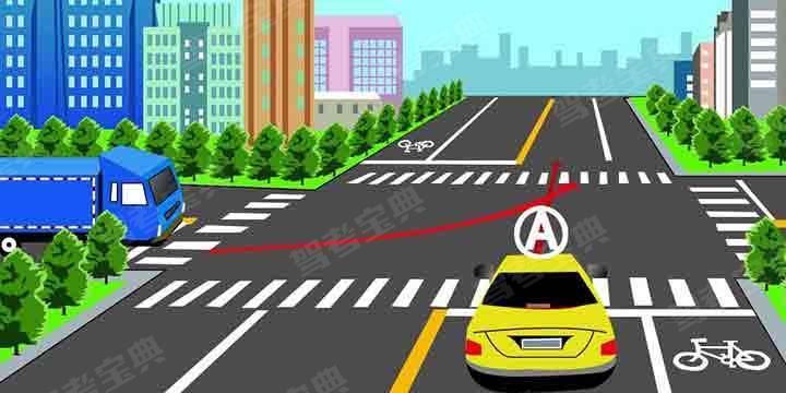 如图所示,驾驶机动车在路口前遇到这种情况时,A车具有优先通行权。