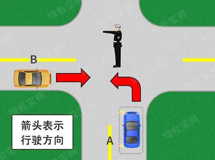 如图所示,交通警察右臂向前平伸,掌心向前,左臂与手掌平直向右前方摆动,掌心向右。该手势信号示意___。