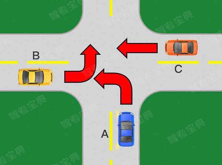 如图所示,___应当最先通过路口。(图中箭头代表行驶方向)