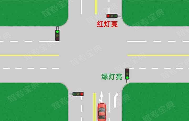 如图所示,准备右转弯的车辆错误地选择了直行或左转弯车道行驶时,驾驶员应___。
