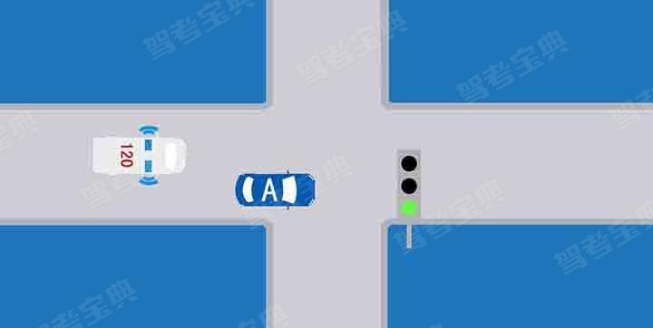 如圖所示,當A車后方有執行任務的救護車駛來時,以下做法正確的是什么?