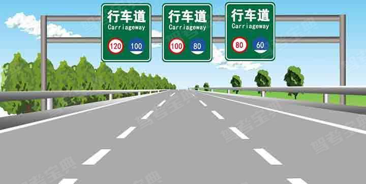 如图所示,在同向3车道高速公路上行驶,车速低于每小时80公里的车辆应在哪条行车道上行驶?
