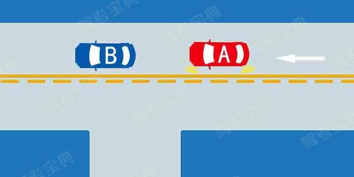 如圖所示,A車可以從左側超越B車。