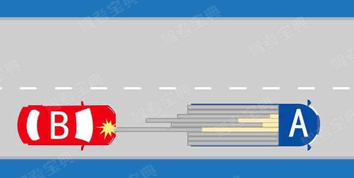 如图所示,A车货物掉落,导致B车与掉落货物发生碰撞,以下说法正确的是什么?