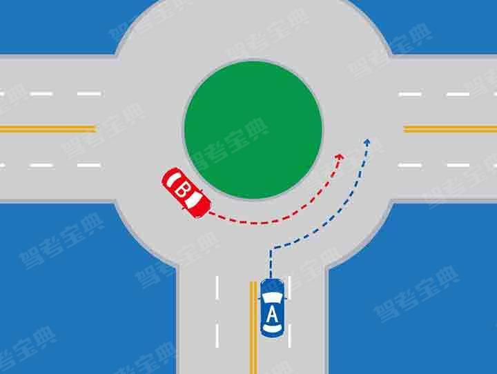 如图所示,在这种情况下,A车应该让路口内的B车先行。