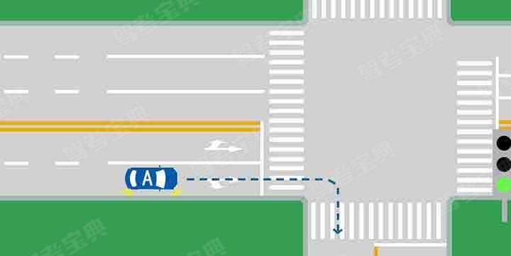 如图所示,当机动车行驶至交叉口时的做法是正确的。