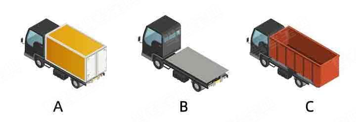 装载物易掉落、遗洒或者飘散时,图中哪种车辆更适合运输?