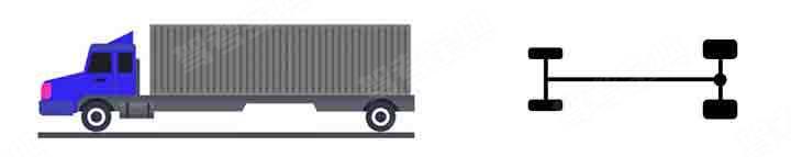 图中所示二轴货车的最大允许总质量限值是多少?