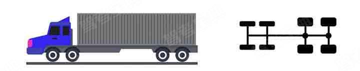 图中所示四轴货车的最大允许总质量限值是多少?