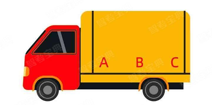 装载货物时,较重的货物应尽量放在载货平面的哪个位置?