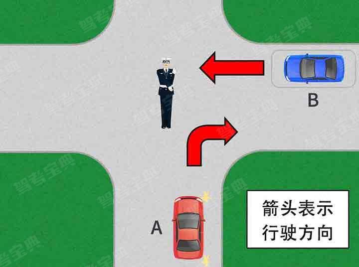 如图所示,交通警察左臂向前平伸,掌心向前,右臂与手掌平直向左前方摆动,手掌向左。该手势信号示意___。