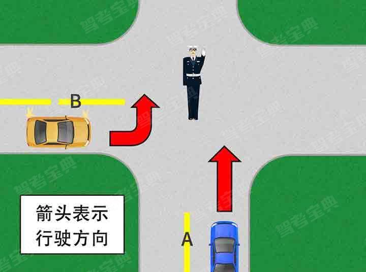 如图所示,交通警察左臂向上直伸,掌心向前。该手势信号示意___。