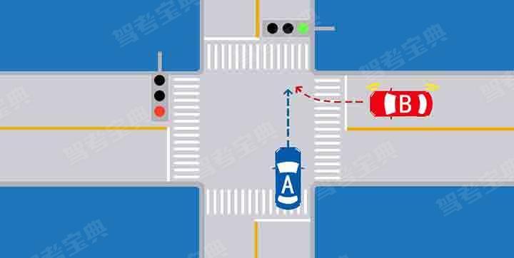 如图所示,B车具有优先通行权。