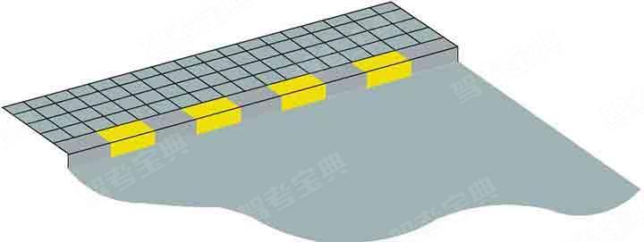 路缘石上的黄色虚线是何含义?
